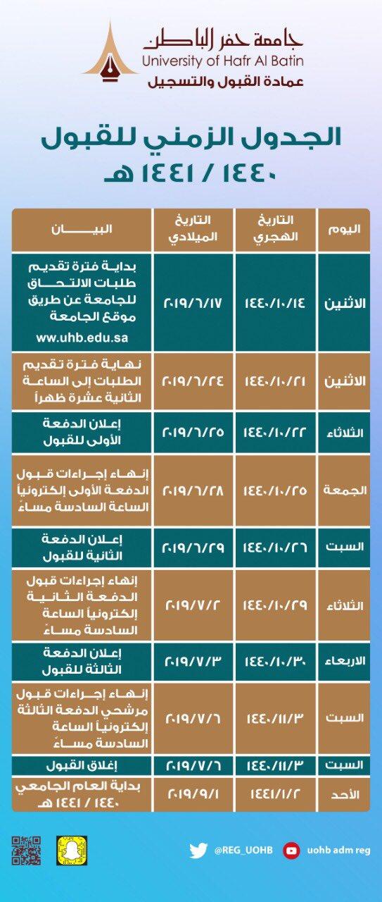 مواعيد التسجيل بجامعة حفرالباطن وظائف المواطن